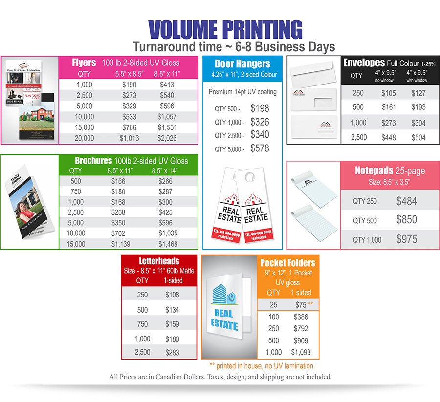 real estate print marketing for post cards flyers newsletters more